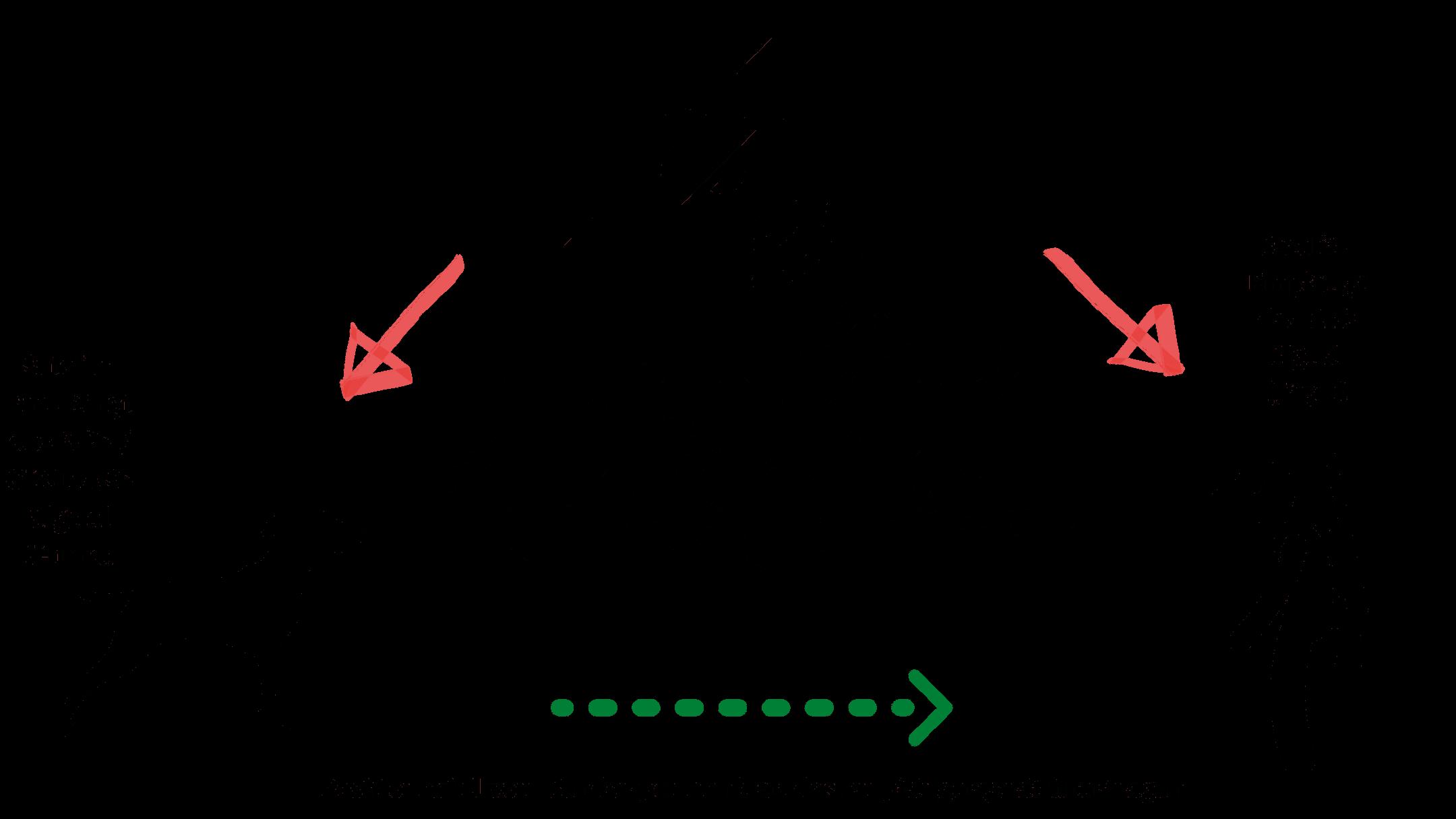 Funktionsweise der Funk GPS Tracker für Jagdhunde